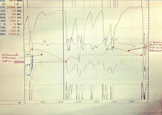 © DR - Des courbes qui valent de l'or pour les écuries