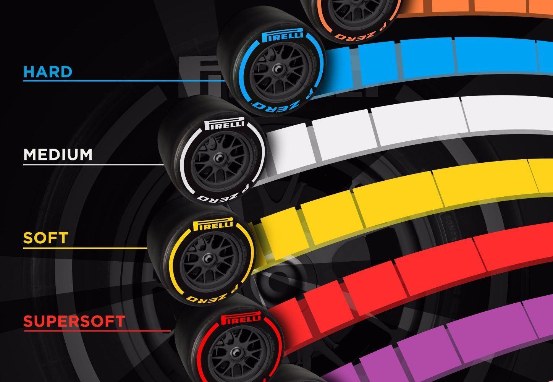 pirelli pr sente sa gamme de pneumatiques 2018 sur. Black Bedroom Furniture Sets. Home Design Ideas