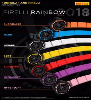 © Pirelli Motorsport - L'arc-en-ciel de gommes italien disparaîtra-t-il après 2019 ?