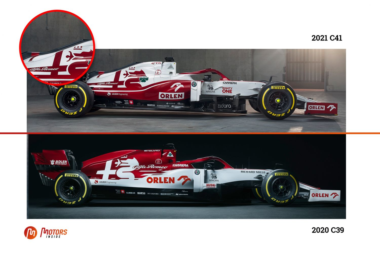 La comparaison technique de profilentre la C41 et la C39