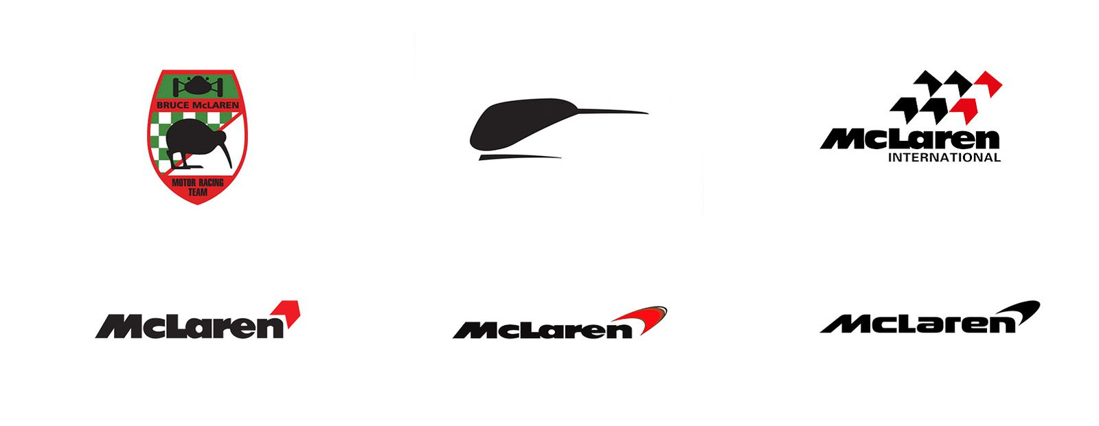 Logos historiques de McLaren