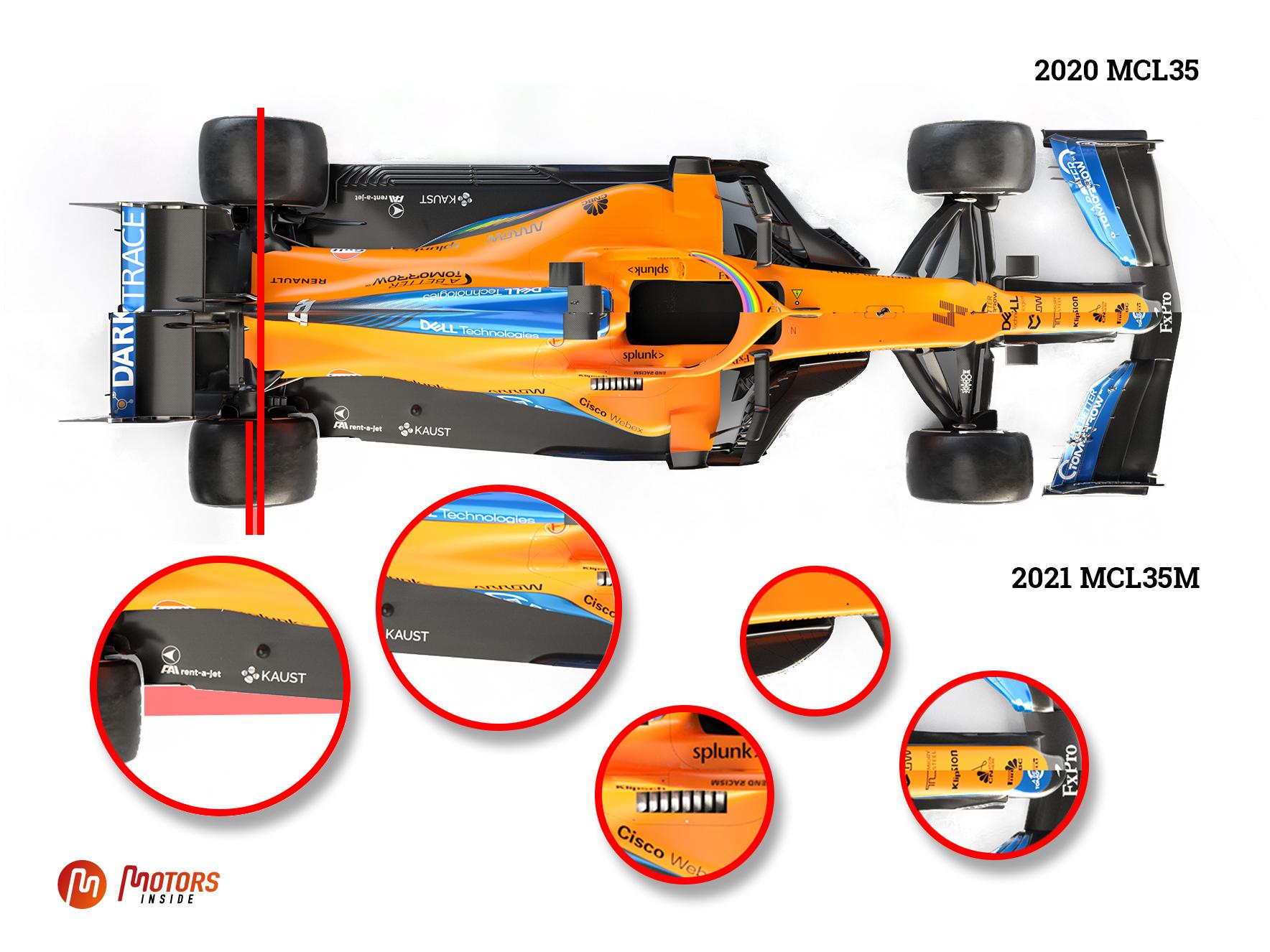 Comparaison du dessus des McLaren MCL35M de 2021 et MCL35 de 2020