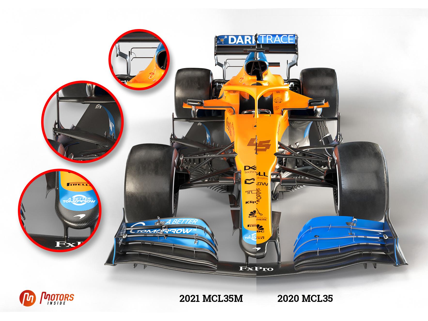 Comparaison de l'avant des McLaren MCL35M de 2021 et MCL35 de 2020